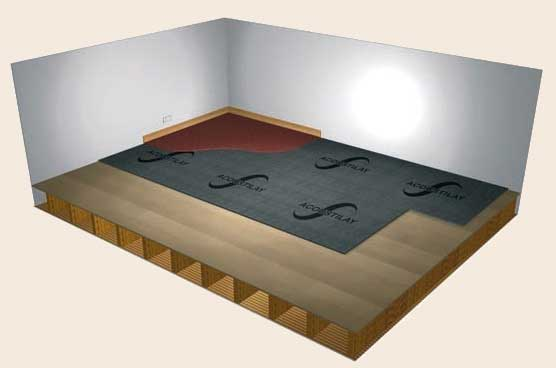 Acoustilay high performance acoustic underlay - Typical floor installation