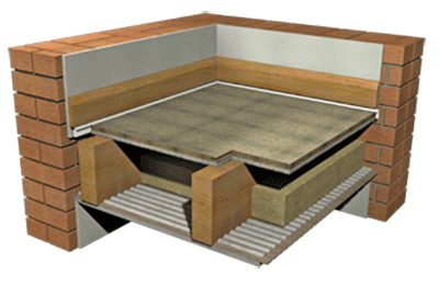 Installing Knauf Earthwool acoustic insulation batts - schematic diagram