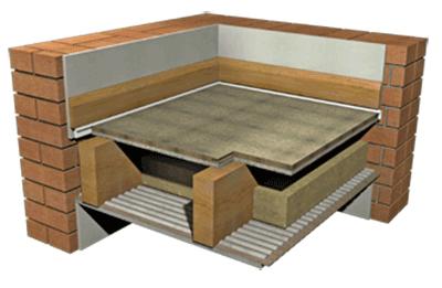Installing Knauf Earthwool acoustic insulation batts - schematic diagram