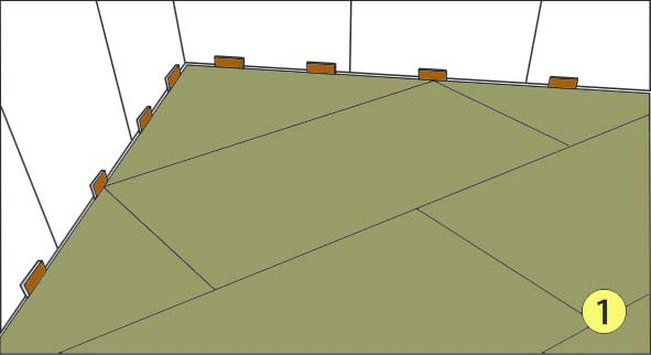 Intalling properly fiberboard underlay