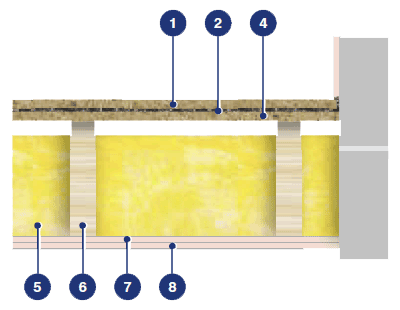Soundproof concrete floors section schematic example for Regupol 3912