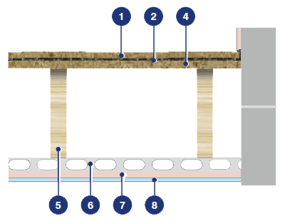 Advanced Soundproof wooden floors section schematic example for Regupol 3912