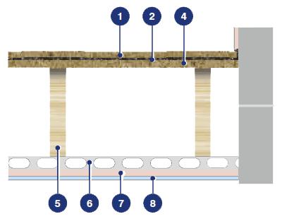 Regupol 3912 Acoustic Underlayment For Refurbishment