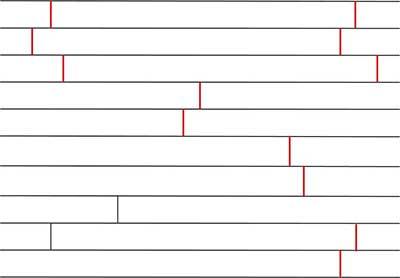 Same length Boards - wrong way