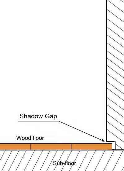 Shadow gap wood floor installation