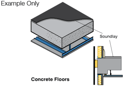 Soundproof concrete floors schematic example