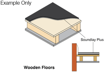 Soundproof wooden floors schematic example
